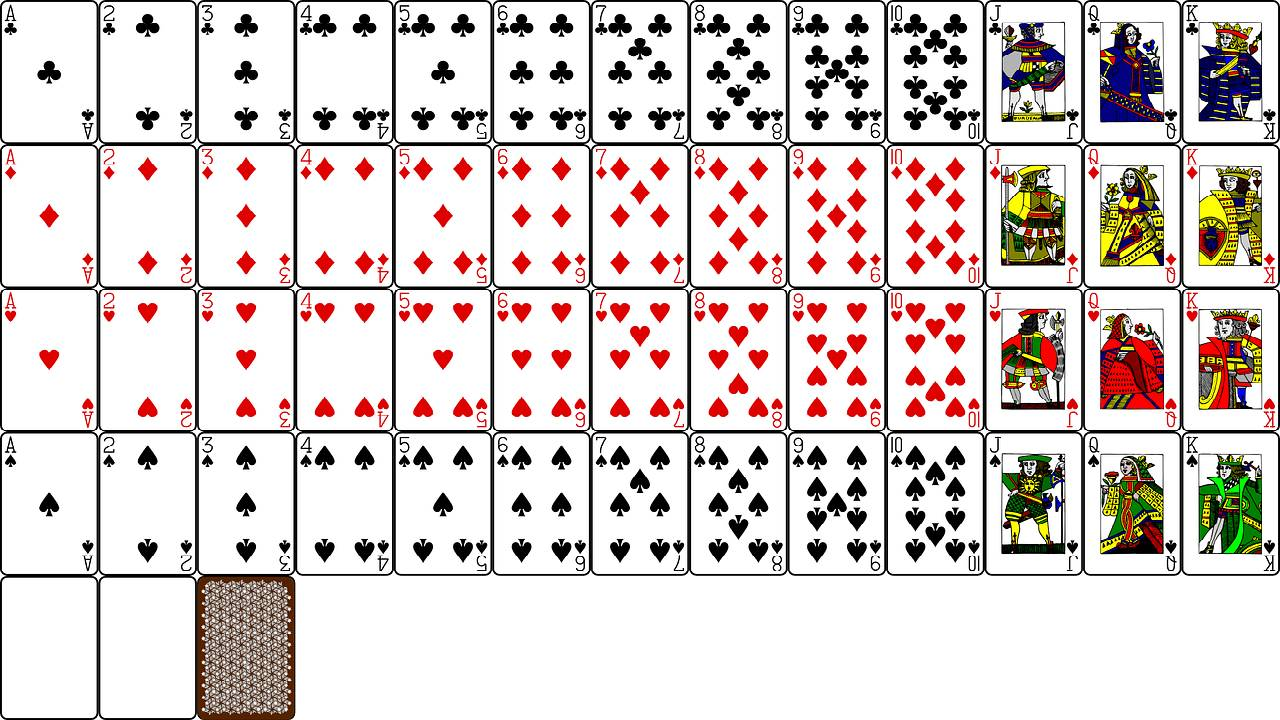 Arrangement of the cards