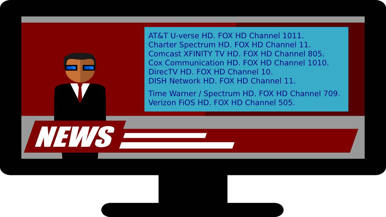 What channels are Fox/What channel is FOX HD on