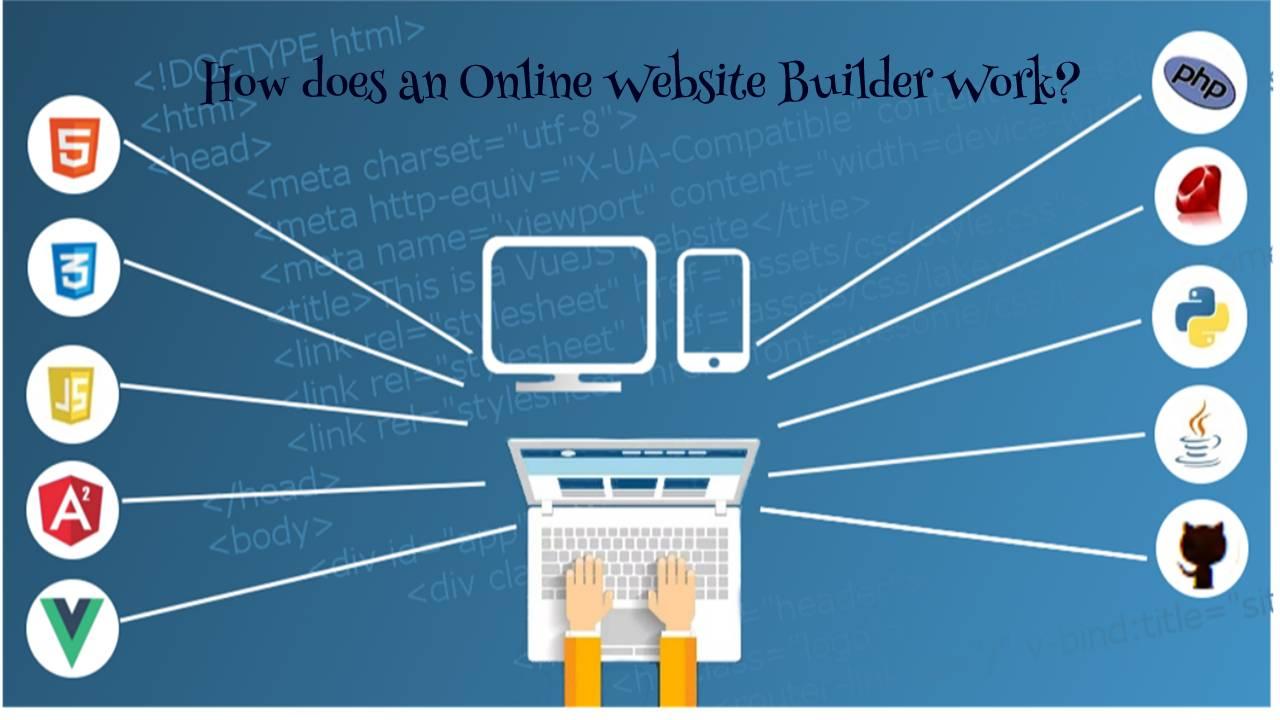 How does an Online Website Builder Work?